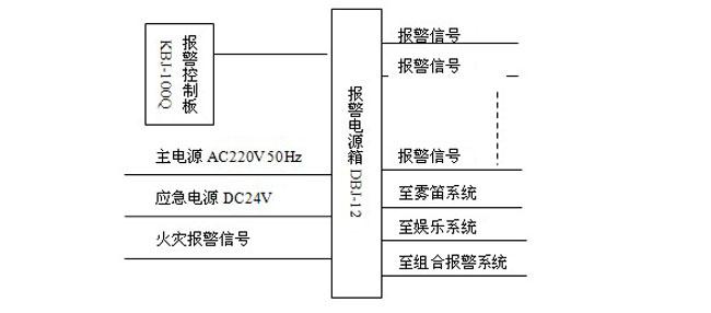 电路 电路图 电子 设计 素材 原理图 650_286